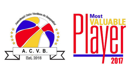 What Determines 'Most Valuable' In A.C.V.B.'s MVP Race?